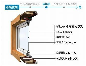 YKKAP窓リフォームマドリモ.jpg