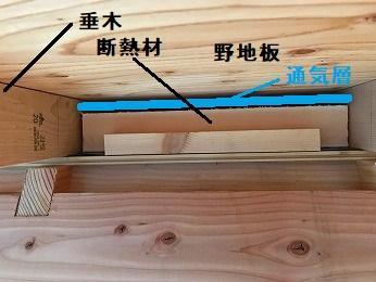 所沢市新築断熱通気工法屋根断面写真