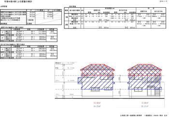 耐震診断壁量計算